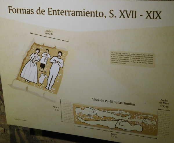 Catacomb sign